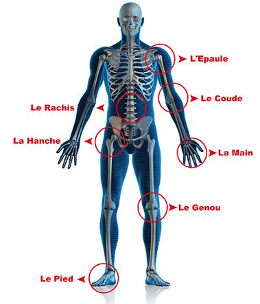 Chirurgie Orthopédique - Clinique l'aéroport à Marrakech